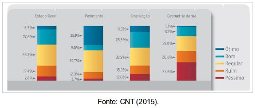 CNT2015-Conc